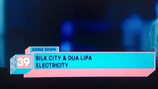 Some MTV UK Stuff