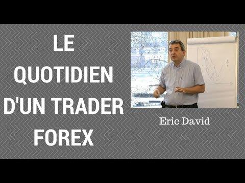 Le quotidien d'un trader Forex