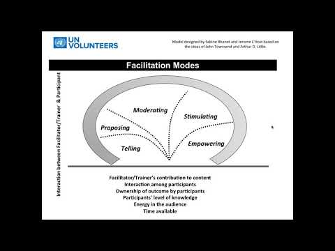 Online learning series 2018:  Facilitation skills