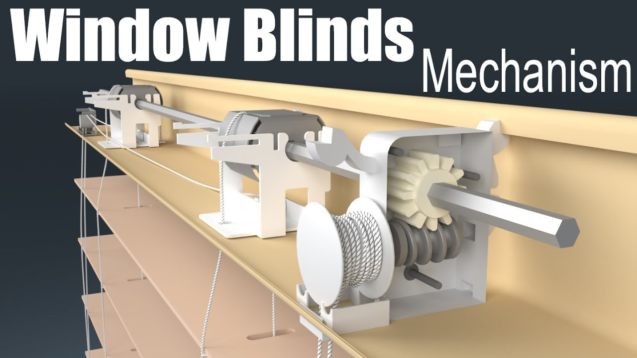 How Do Window Blinds Work You