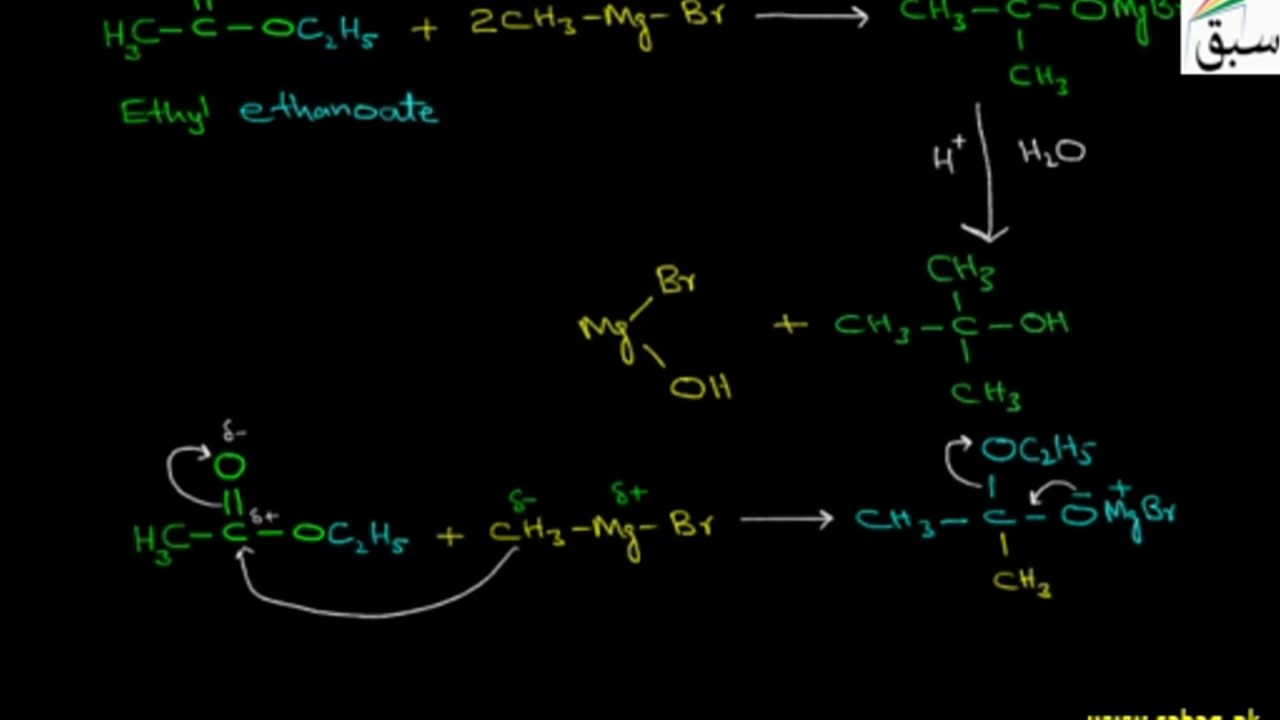 Reaction of Esters with Grignard Reagent, Carbonyl Compounds II