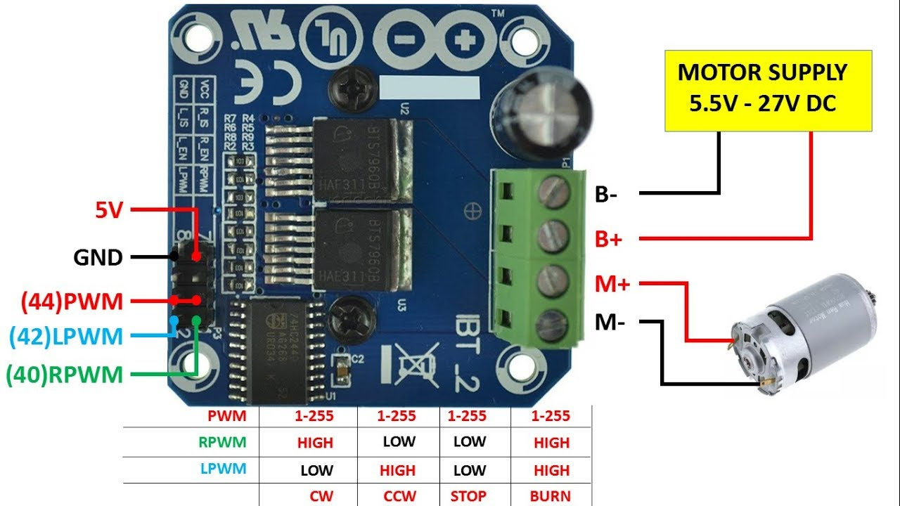 [SOURCE CODE] Easy Setup Motor Driver BTN7960/ BTS7960 with Arduino