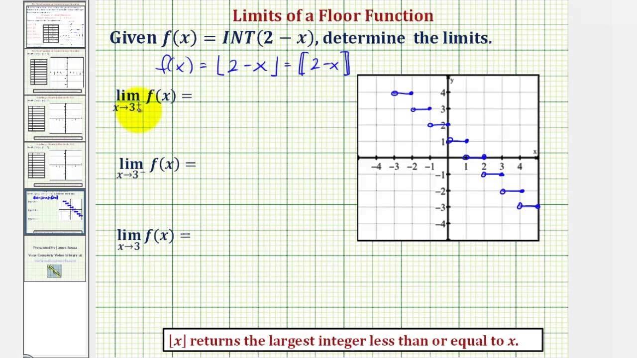 ex limits of the floor function greatest integer