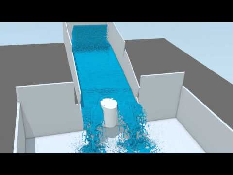 10.000.000 SPH Fluid Particles