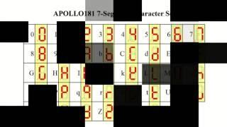 Wir erstellen Briefe und Nachrichten auf dem sieben-segment-Anzeige (APOLLO181 Übung n. 7)