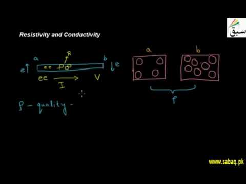 Resistivity and Conductivity