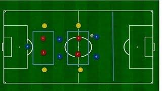 rondo aplicado al sistema 1- 4- 2- 3- 1 la intención del pase
