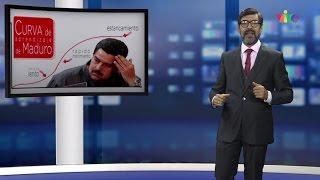 Reporte Semanal - Editorial: Curva de aprendizaje de Maduro