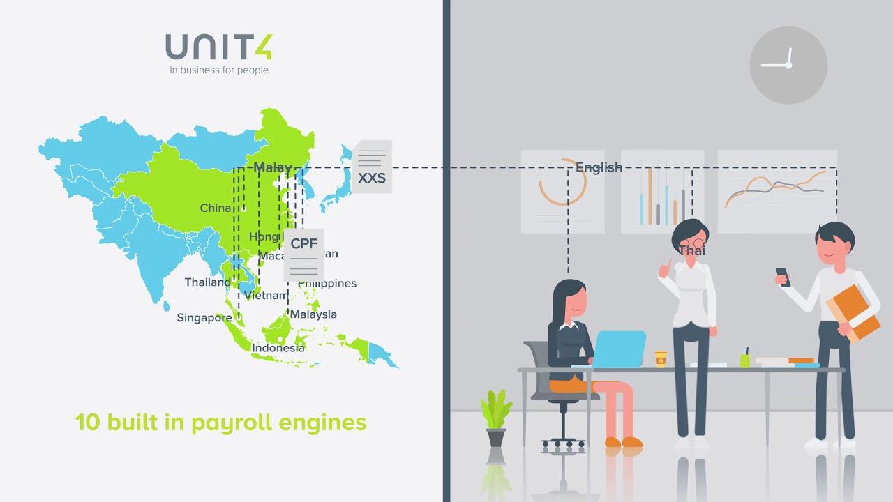 Prosoft HRMS: HRIS / Payroll Software Singapore | Unit4