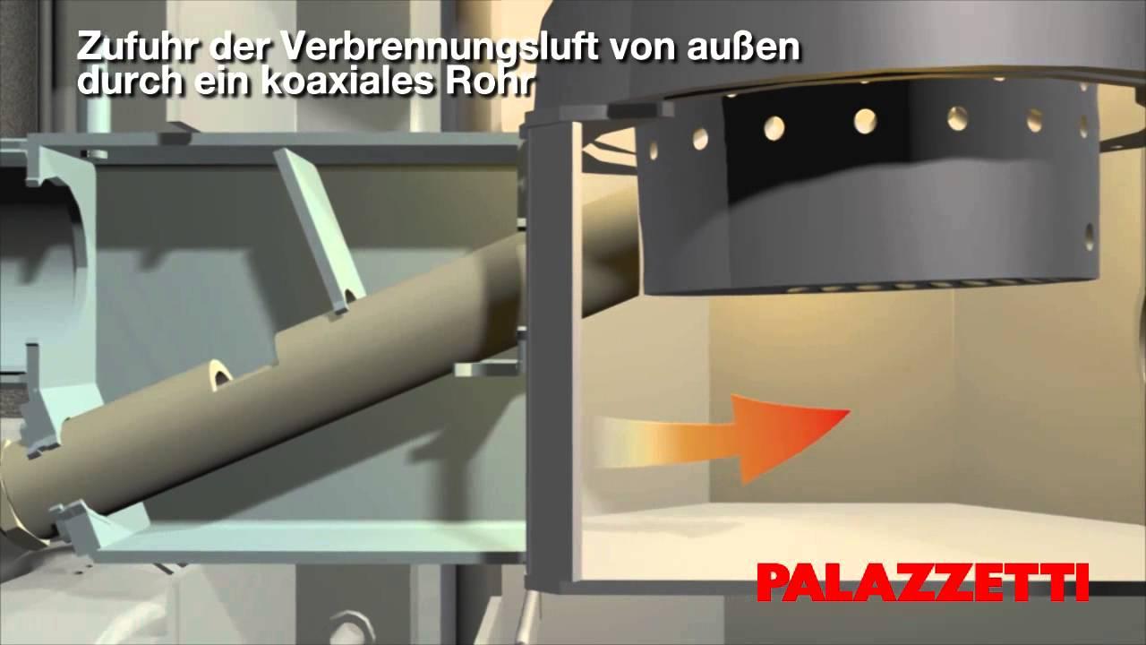 Die Neuen Wasserführenden Raumluftunabhängigen Pelletsöfen Palazzetti:  Heißes Wasser Im Ganzen Haus   YouTube