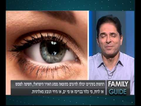 Optimist, new Eye Drops by Naveh Pharma