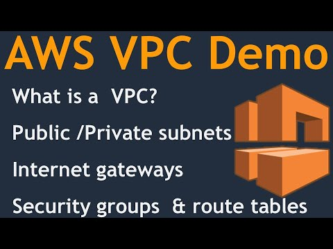 VPC (Virtual Private Cloud) - Securing your AWS resources