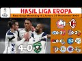 Hasil Liga Eropa Tadi malam ~ Hasil Tottenham vs Ludogorets UEL Matchday 4 2020