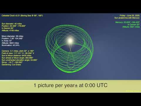 Flat Earth Celestial Clock v3.31 - Bering Sea (Sun Mercury analemmas) Jun 2016 to Feb 2017