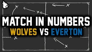 MATCH IN NUMBERS - Wolves 2-2 Everton