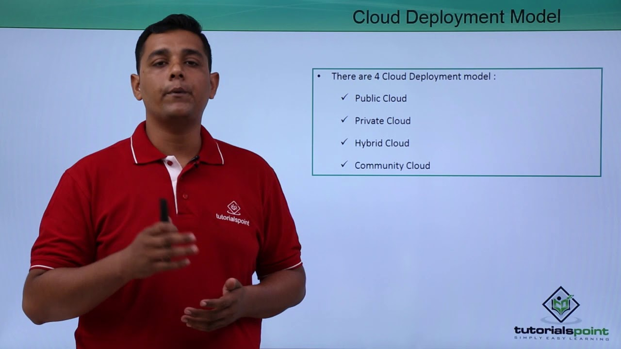 Cloud Computing Architecture Youtube