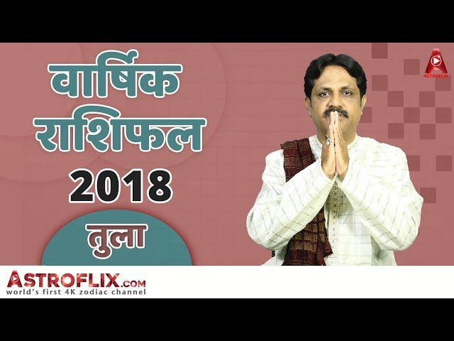 Leo Horoscope 2020 Ganeshaspeaks