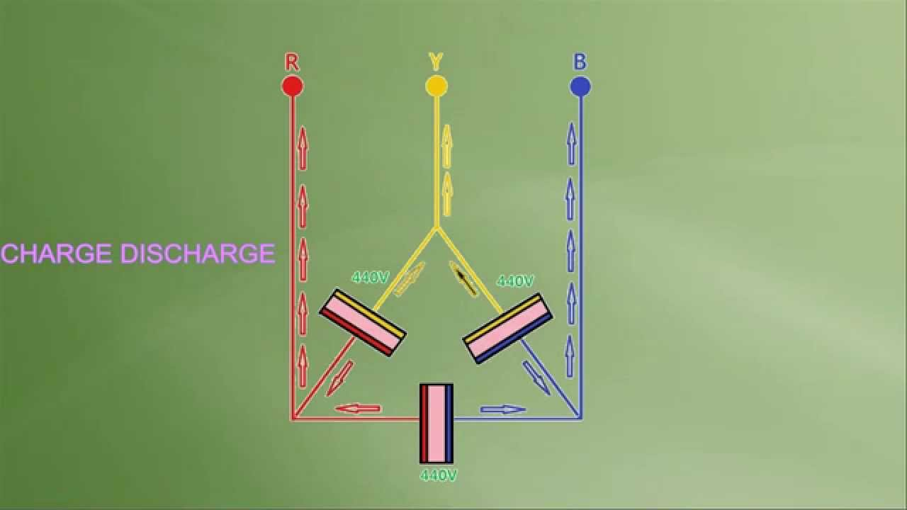 Three Phase Capacitor Delta Connection