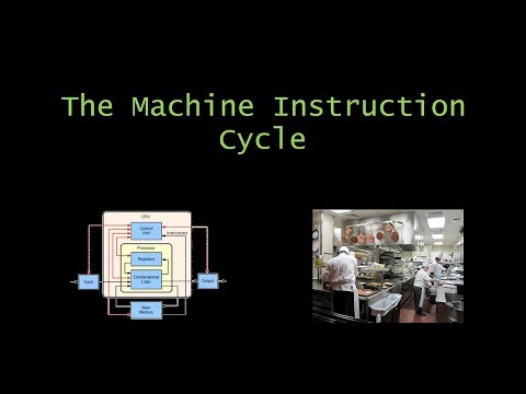 The Machine Instruction Cycle