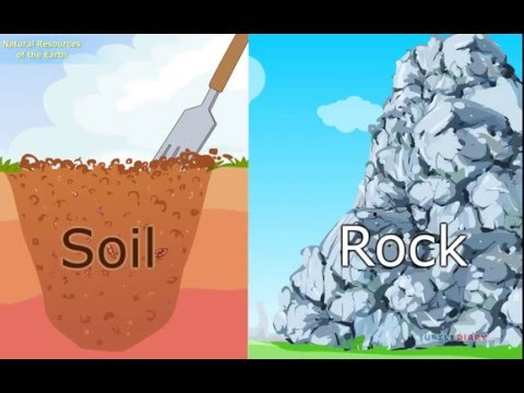Science video for kids natural resources of the earth for About soil resources
