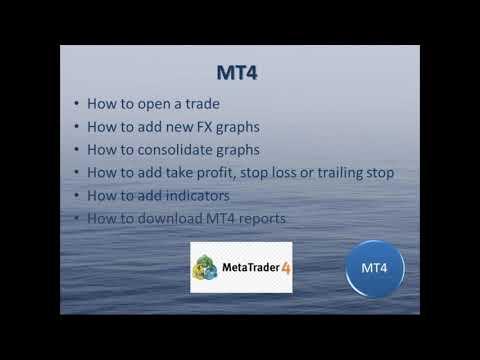 forex-trading-basics