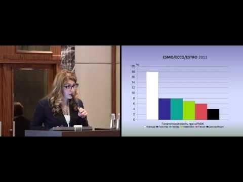 Результаты оценки пациентов с ЛИПП, получающих Гептрал в РФ