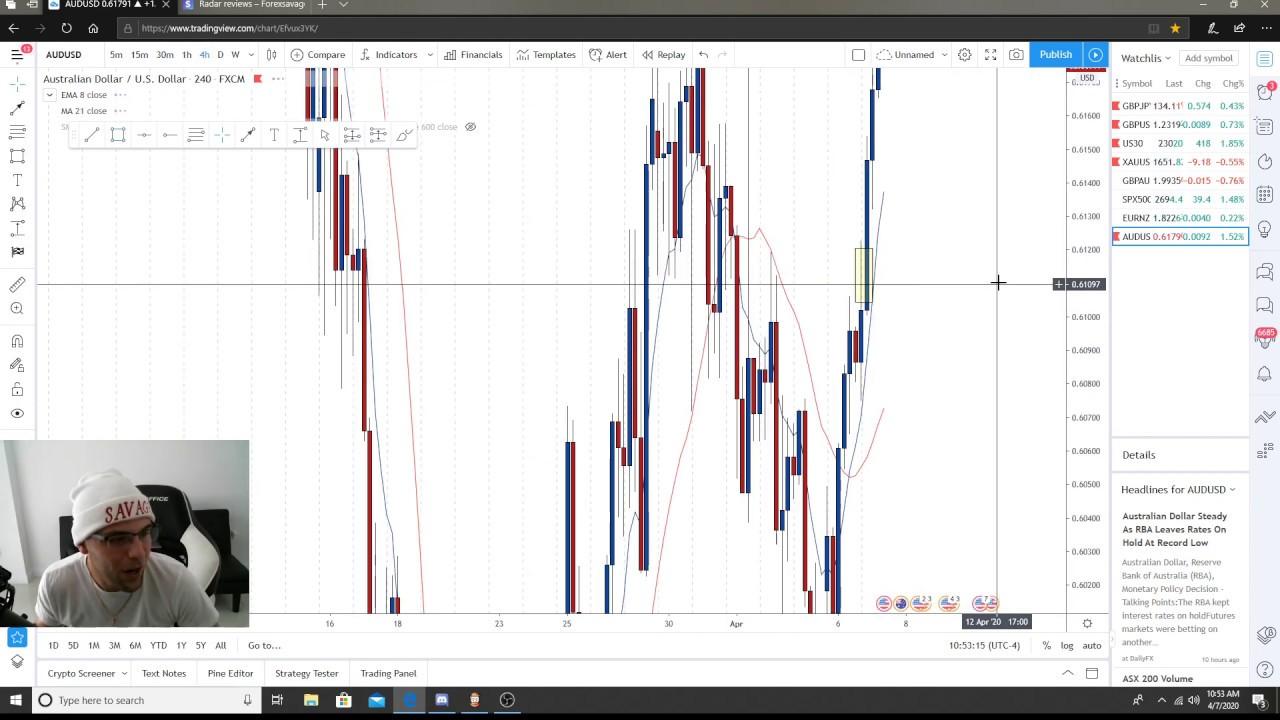 forex prognozės programinė įranga