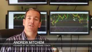 Undertsanding the use of Currency Strength And Weakness Analysis when trading Forex