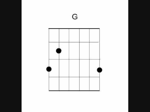 How to Play - Dear Maria by All Time Low on Guitar - YouTube