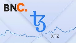 Tezos Price Analysis - 26th May 2020