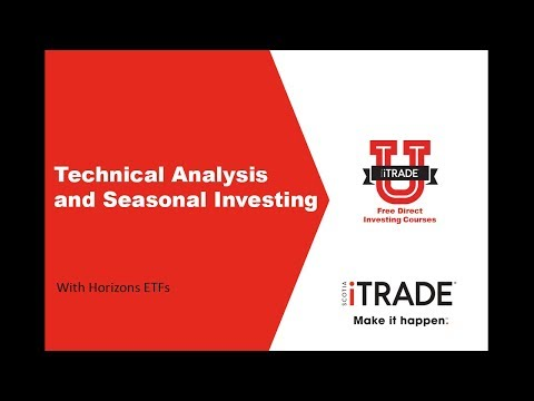 Technical Analysis and Seasonal Investing with Horizons ETFs (September 2017)