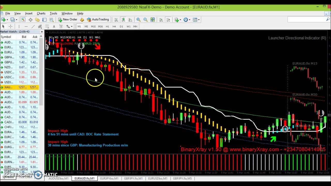 Binary option trading itm