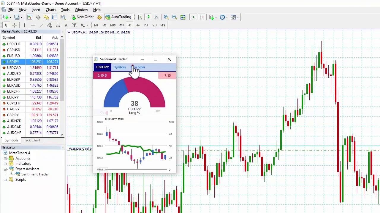 Metatrader Apps Sentiment Trader Metatrader Forex Com