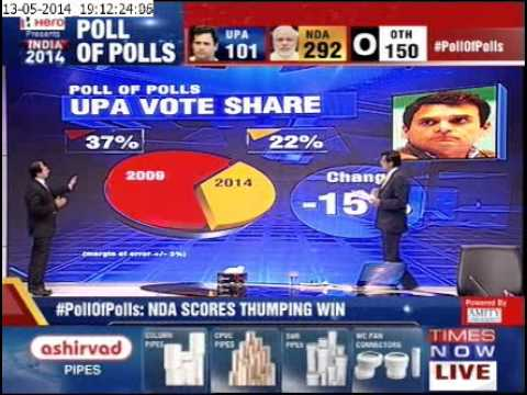 Poll Of Polls Elections 2014 - Part 1