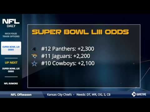 2019-and-2020-super-bowl-odds---philadelphia-eagles,-new-england-patriots,-pittsburgh-steelers