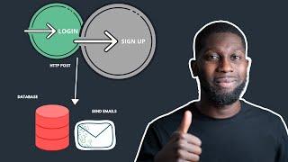 Java Tutorial - Complete User Login and Registration Backend + Email Verification