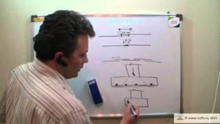 видео Вязка арматуры под ленточный фундамент: способы технология