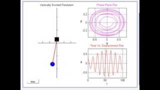 Stable response of vertically excited simple pendulum