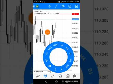 how-to-use-meta-trader-4-|-forex-beginners-|-free-forex-lessons