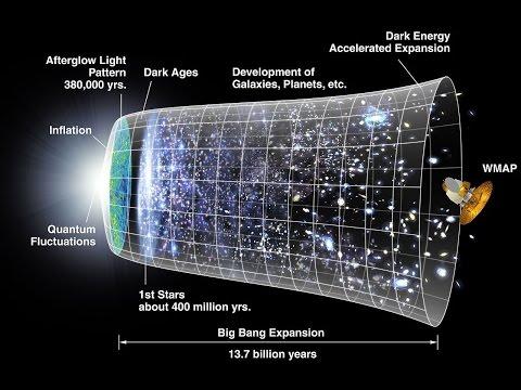 accélération de l'expansion de l'univers. l'Energie NOIRE HD  720p