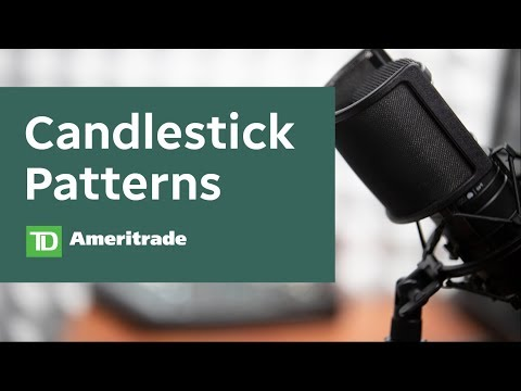 technically-speaking-advanced-charting-techniques-|-candlesticks-|-5-31-19-|-pat-mullaly,-cmt