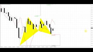 Forex Peace Army | Sive Morten Gold Daily 10.02.18