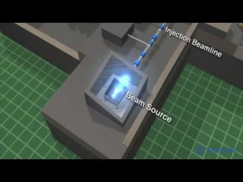 TRIUMF Physics In Action - Overview