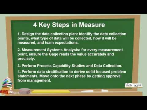 Introduction to DMAIC Part 2 Measure Phase v1.0