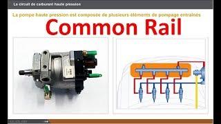 pompe injection - common rail foctionnement