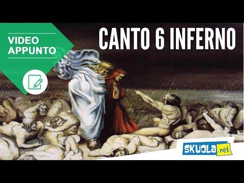 Canto 6 Inferno, Divina Commedia - Riassunto