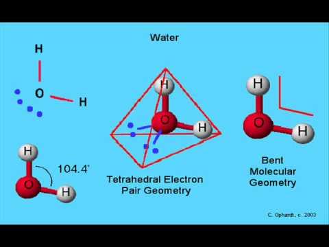 molecular shape youtube