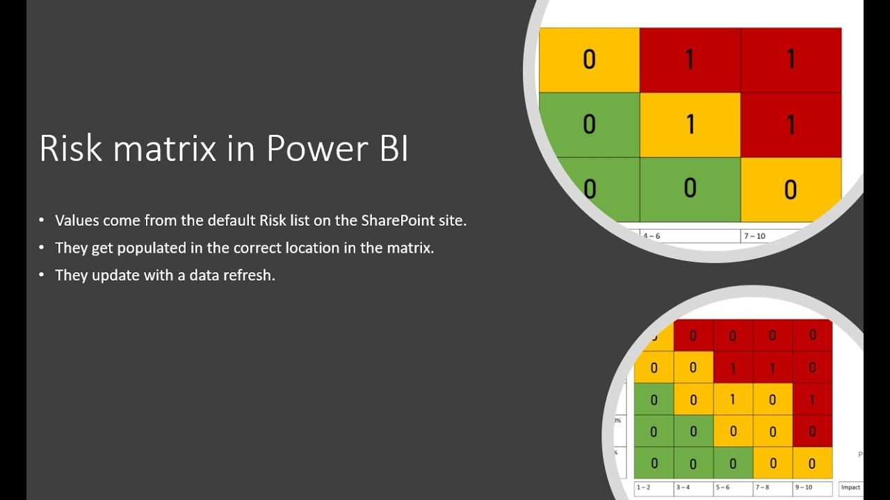 Creating a Risk matrix in Power BI for Project Online - YouTube