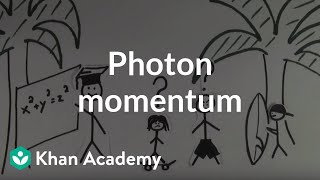 Photon Momentum | Quantum physics | Physics | Khan Academy