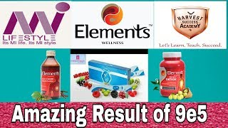 Mi Lifestyle Products Amazing result of Skin problems (9e5, Daily Detox and Blood Purifier) Marathi.